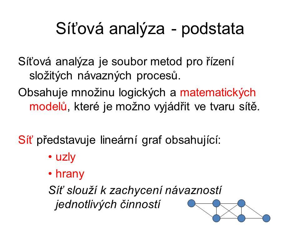 Síťová analýza - podstata Síťová analýza je soubor metod pro řízení složitých návazných procesů.