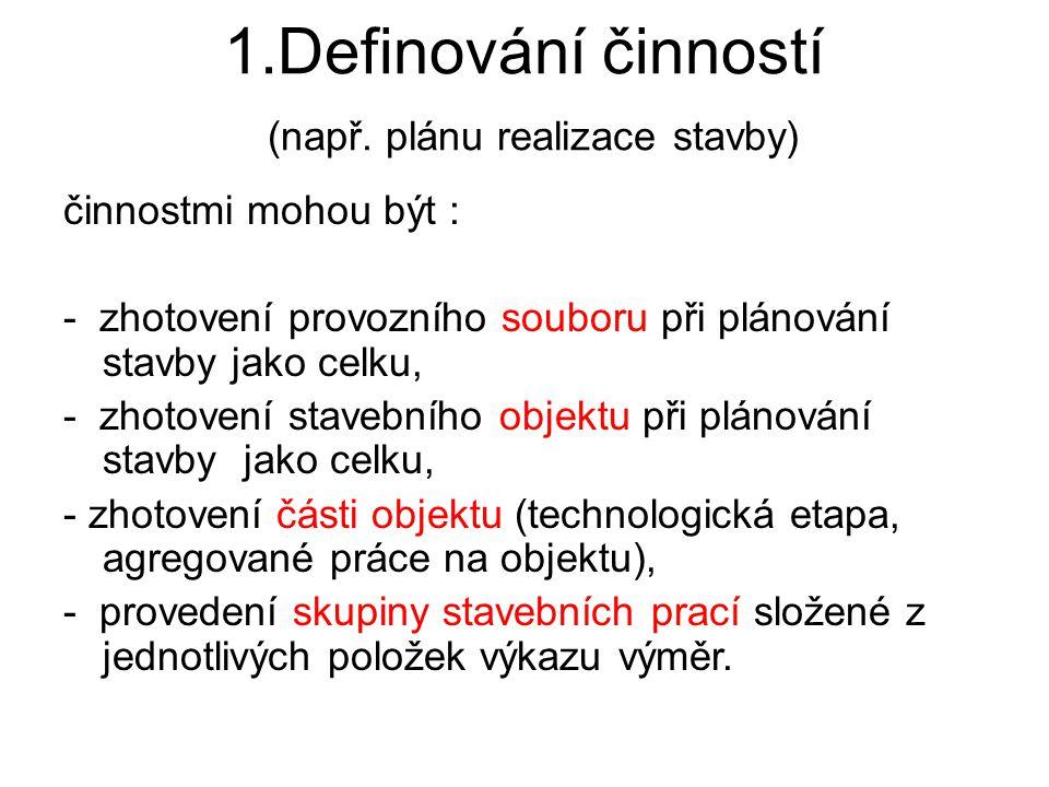 1.Definování činností (např.