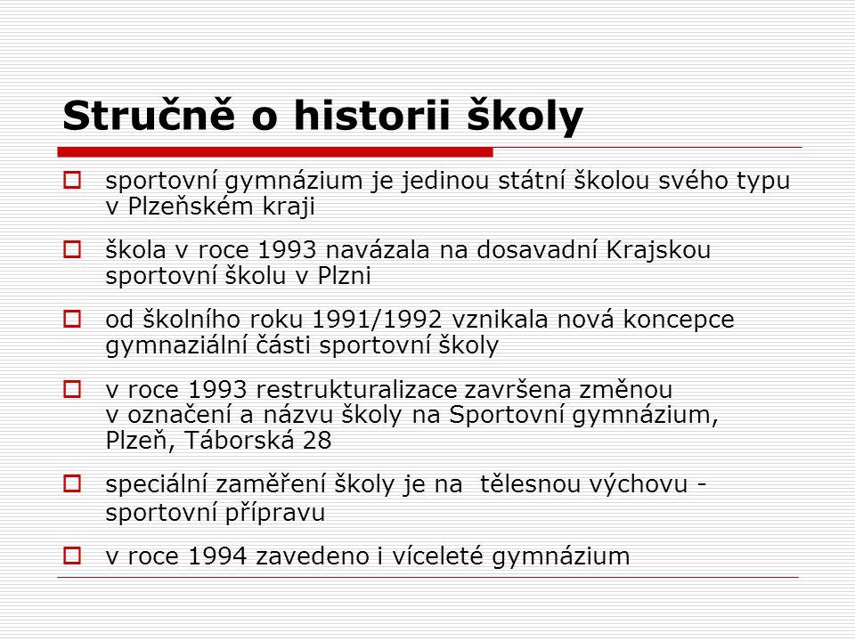 Stručně o historii školy  sportovní gymnázium je jedinou státní školou svého typu v Plzeňském kraji  škola v roce 1993 navázala na dosavadní Krajskou sportovní školu v Plzni  od školního roku 1991/1992 vznikala nová koncepce gymnaziální části sportovní školy  v roce 1993 restrukturalizace završena změnou v označení a názvu školy na Sportovní gymnázium, Plzeň, Táborská 28  speciální zaměření školy je na tělesnou výchovu - sportovní přípravu  v roce 1994 zavedeno i víceleté gymnázium