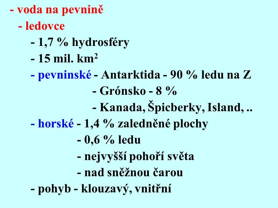 - voda na pevnině - ledovce - 1,7 % hydrosféry - 15 mil. km 2 - pevninské - Antarktida - 90 % ledu na Z - Grónsko - 8 % - Kanada, Špicberky, Island,..