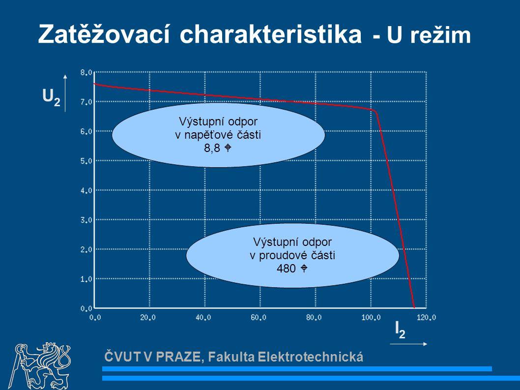ČVUT V PRAZE, Fakulta Elektrotechnická Zatěžovací charakteristika – I režim U2U2 I2I2