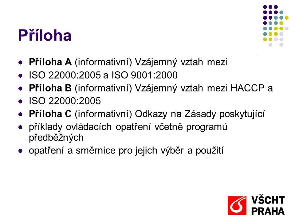 Příloha Příloha A (informativní) Vzájemný vztah mezi ISO 22000:2005 a ISO 9001:2000 Příloha B (informativní) Vzájemný vztah mezi HACCP a ISO 22000:2005 Příloha C (informativní) Odkazy na Zásady poskytující příklady ovládacích opatření včetně programů předběžných opatření a směrnice pro jejich výběr a použití