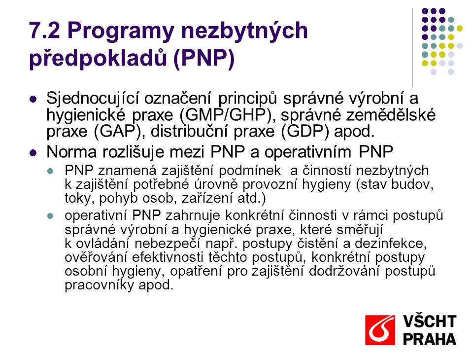 7.2 Programy nezbytných předpokladů (PNP) Sjednocující označení principů správné výrobní a hygienické praxe (GMP/GHP), správné zemědělské praxe (GAP), distribuční praxe (GDP) apod.