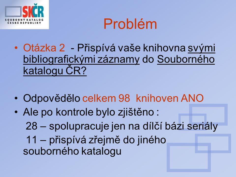 Problém Otázka 2 - Přispívá vaše knihovna svými bibliografickými záznamy do Souborného katalogu ČR.