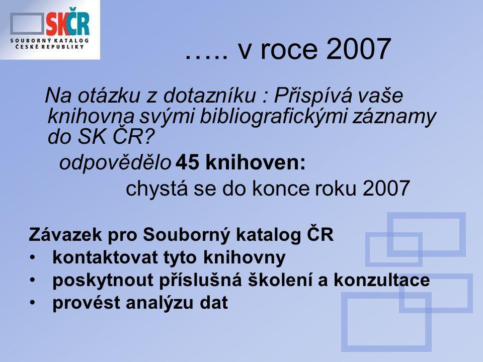 ….. v roce 2007 Na otázku z dotazníku : Přispívá vaše knihovna svými bibliografickými záznamy do SK ČR? odpovědělo 45 knihoven: chystá se do konce rok
