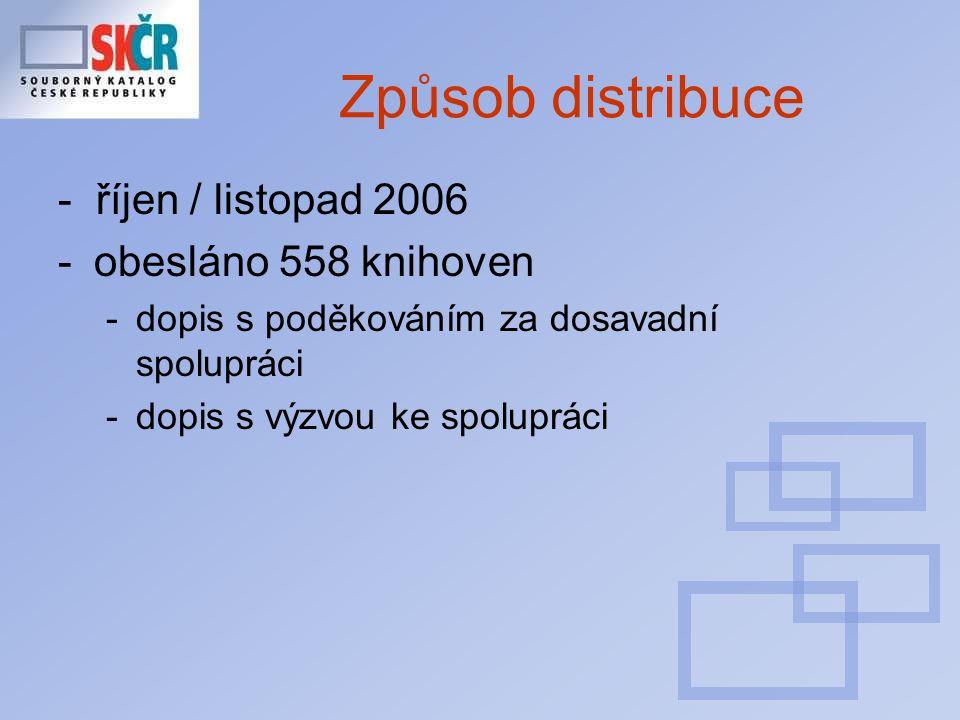 Způsob distribuce - říjen / listopad 2006 -obesláno 558 knihoven -dopis s poděkováním za dosavadní spolupráci -dopis s výzvou ke spolupráci