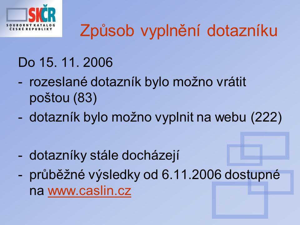 Způsob vyplnění dotazníku Do 15. 11.