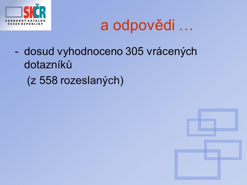 a odpovědi … -dosud vyhodnoceno 305 vrácených dotazníků (z 558 rozeslaných)