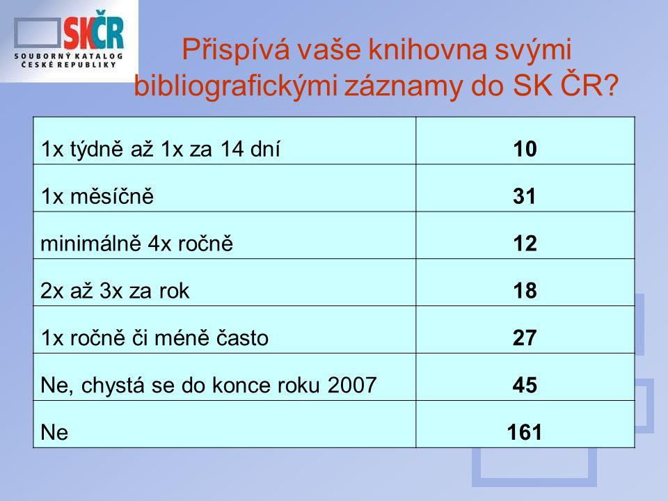 Přispívá vaše knihovna svými bibliografickými záznamy do SK ČR.