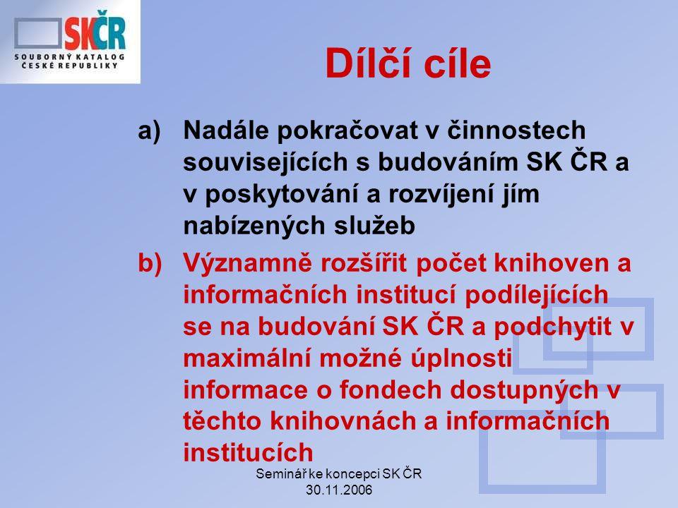 Seminář ke koncepci SK ČR 30.11.2006 Perspektivně FRBR (Funkční požadavky na bibliografický záznam) Národní autority