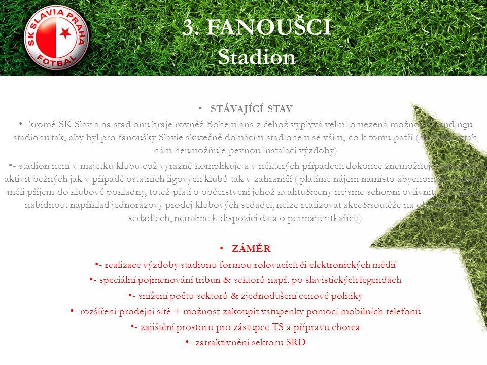 3. FANOUŠCI Stadion STÁVAJÍCÍ STAV - kromě SK Slavia na stadionu hraje rovněž Bohemians z čehož vyplývá velmi omezená možnost brandingu stadionu tak,