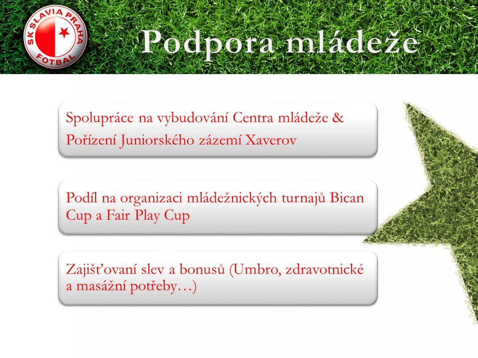 Spolupráce na vybudování Centra mládeže & Pořízení Juniorského zázemí Xaverov Podíl na organizaci mládežnických turnajů Bican Cup a Fair Play Cup Zaji