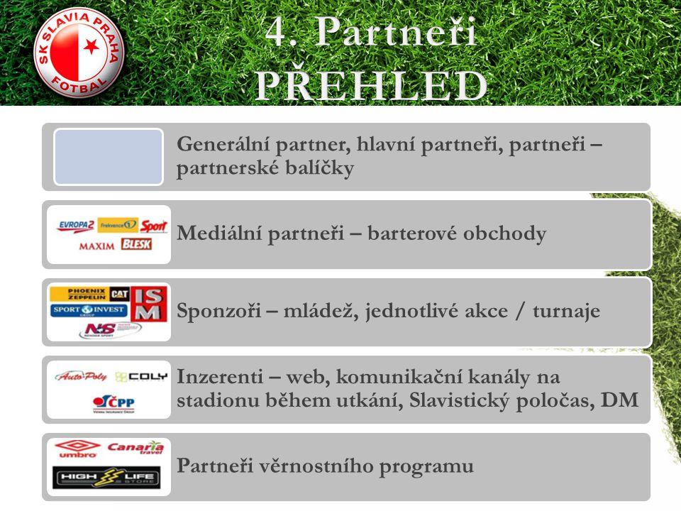Generální partner, hlavní partneři, partneři – partnerské balíčky Mediální partneři – barterové obchody Sponzoři – mládež, jednotlivé akce / turnaje I