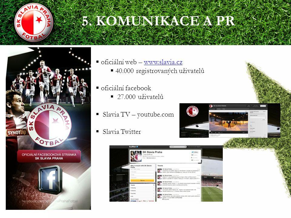 5. KOMUNIKACE A PR  oficiální web – www.slavia.czwww.slavia.cz  40.000 registrovaných uživatelů  oficiální facebook  27.000 uživatelů  Slavia TV