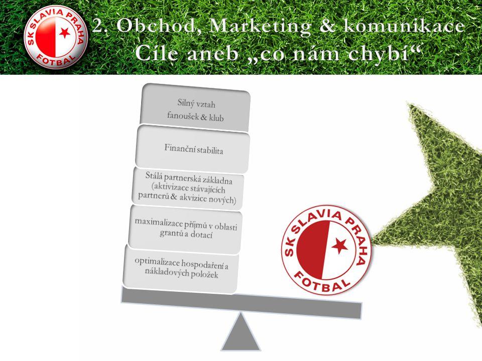 """2. Obchod, Marketing & komunikace cíle aneb """"co nám chybí"""""""