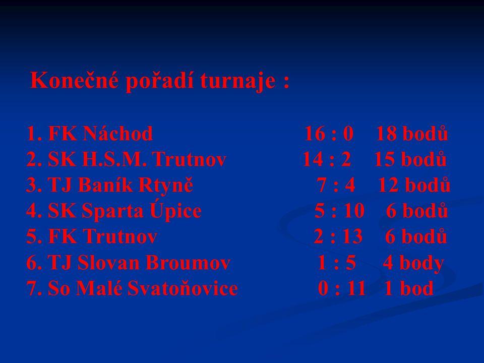Datum konání: sobota 9.1.2010 Místo : Rtyně v Podkrkonoší, sportovní hala Orlovna Orlovna