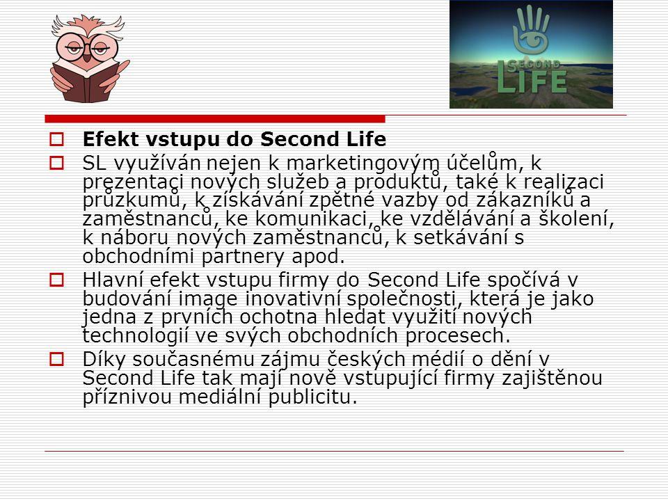  Efekt vstupu do Second Life  SL využíván nejen k marketingovým účelům, k prezentaci nových služeb a produktů, také k realizaci průzkumů, k získávání zpětné vazby od zákazníků a zaměstnanců, ke komunikaci, ke vzdělávání a školení, k náboru nových zaměstnanců, k setkávání s obchodními partnery apod.
