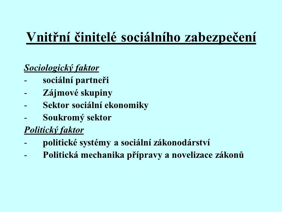 Vnitřní činitelé sociálního zabezpečení Sociologický faktor -sociální partneři -Zájmové skupiny -Sektor sociální ekonomiky -Soukromý sektor Politický