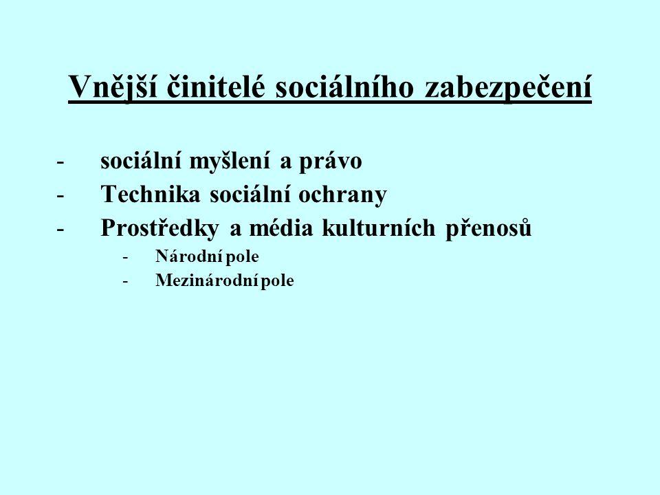 Vnější činitelé sociálního zabezpečení -sociální myšlení a právo -Technika sociální ochrany -Prostředky a média kulturních přenosů -Národní pole -Mezi