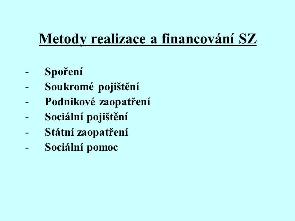 Metody realizace a financování SZ -Spoření -Soukromé pojištění -Podnikové zaopatření -Sociální pojištění -Státní zaopatření -Sociální pomoc