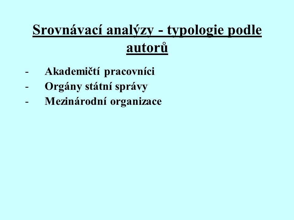 Srovnávací analýzy - typologie podle autorů -Akademičtí pracovníci -Orgány státní správy -Mezinárodní organizace