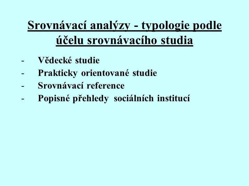 Srovnávací analýzy - typologie podle účelu srovnávacího studia -Vědecké studie -Prakticky orientované studie -Srovnávací reference -Popisné přehledy s