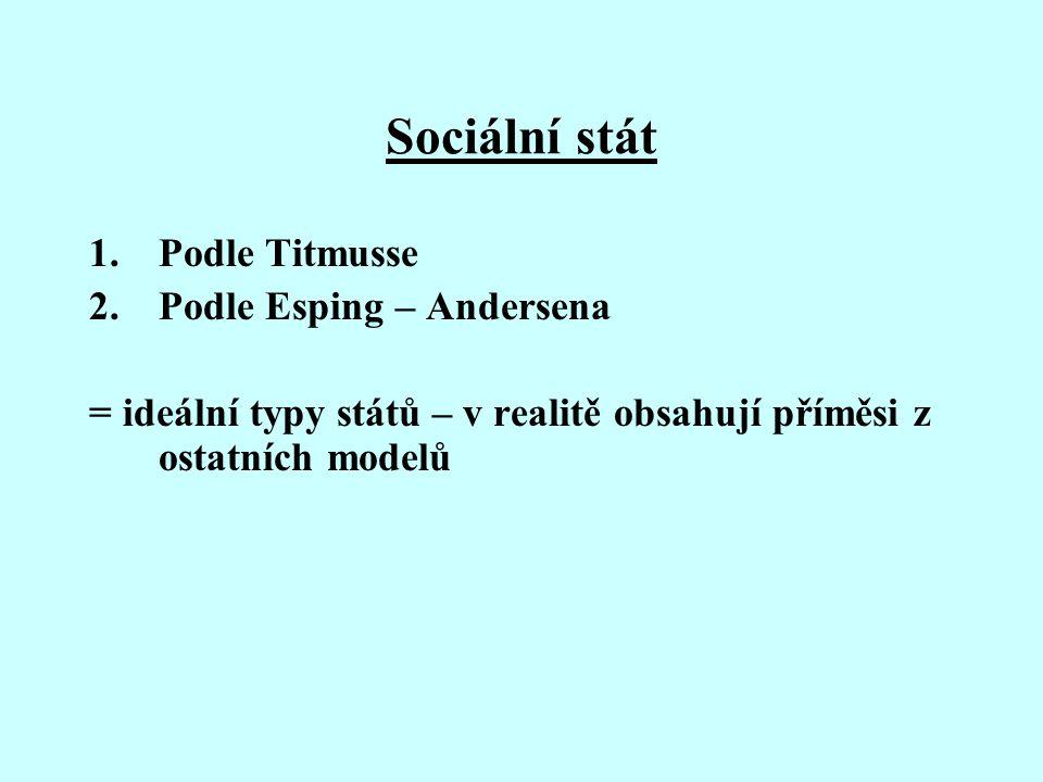 Sociální stát 1.Podle Titmusse 2.Podle Esping – Andersena = ideální typy států – v realitě obsahují příměsi z ostatních modelů