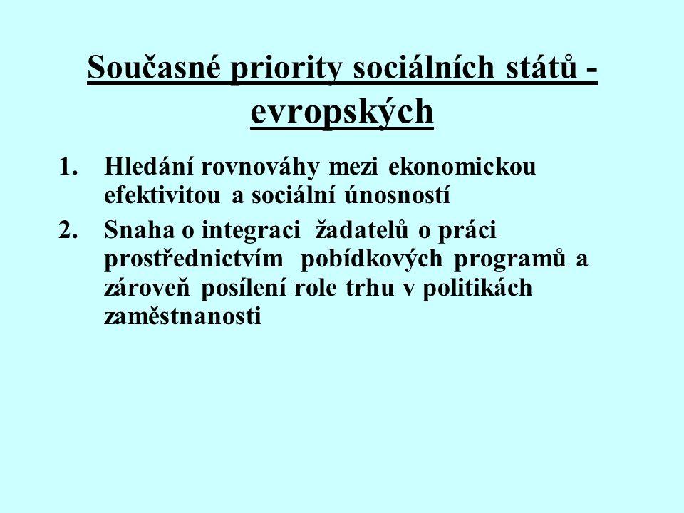 Současné priority sociálních států - evropských 1.Hledání rovnováhy mezi ekonomickou efektivitou a sociální únosností 2.Snaha o integraci žadatelů o p