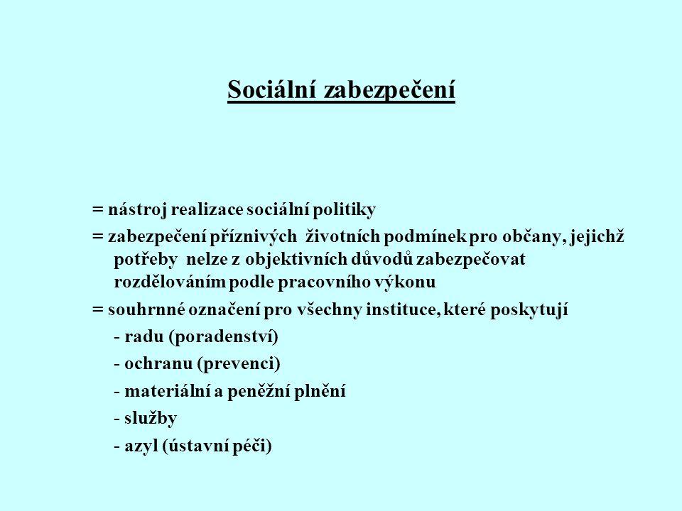 Sociální zabezpečení = nástroj realizace sociální politiky = zabezpečení příznivých životních podmínek pro občany, jejichž potřeby nelze z objektivníc