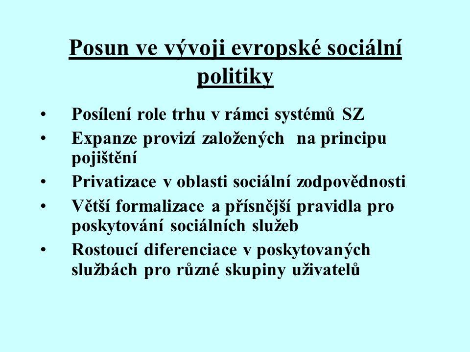 Posun ve vývoji evropské sociální politiky Posílení role trhu v rámci systémů SZ Expanze provizí založených na principu pojištění Privatizace v oblast