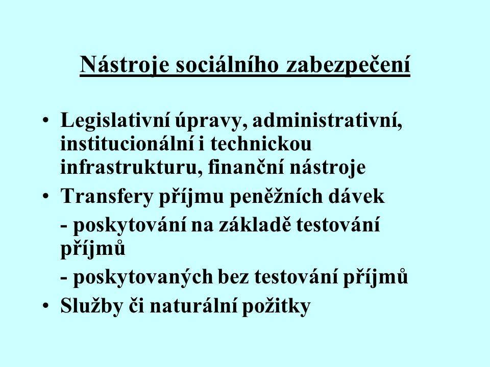 Nástroje sociálního zabezpečení Legislativní úpravy, administrativní, institucionální i technickou infrastrukturu, finanční nástroje Transfery příjmu