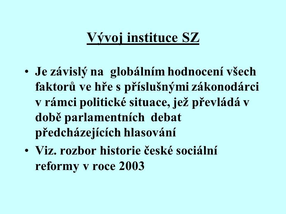 Vývoj instituce SZ Je závislý na globálním hodnocení všech faktorů ve hře s příslušnými zákonodárci v rámci politické situace, jež převládá v době par