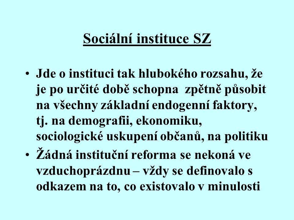 Sociální instituce SZ Jde o instituci tak hlubokého rozsahu, že je po určité době schopna zpětně působit na všechny základní endogenní faktory, tj. na