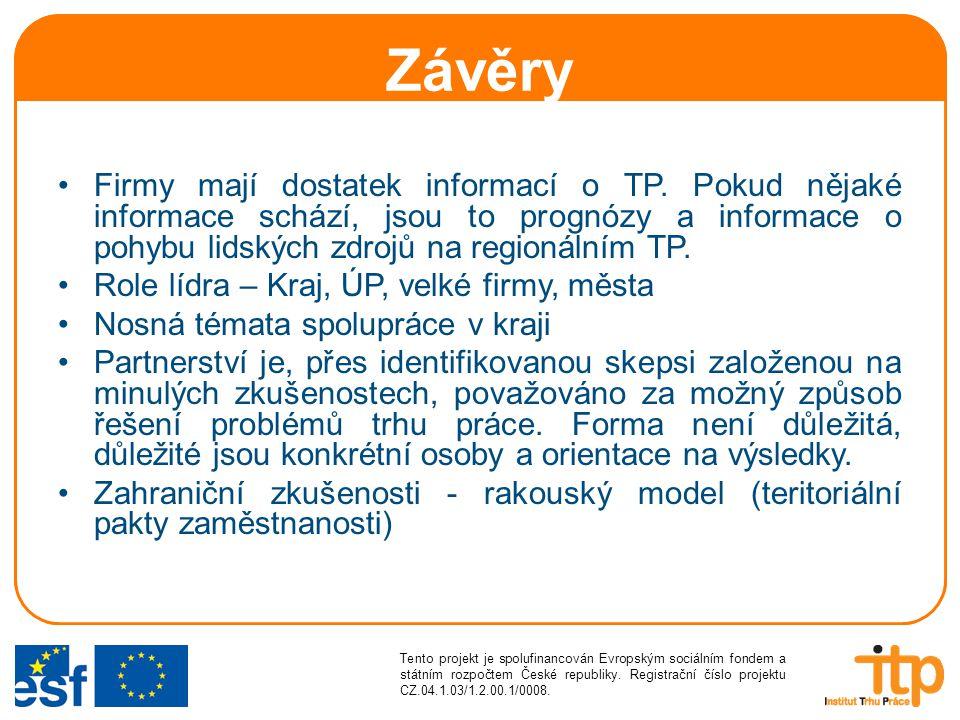 Tento projekt je spolufinancován Evropským sociálním fondem a státním rozpočtem České republiky.