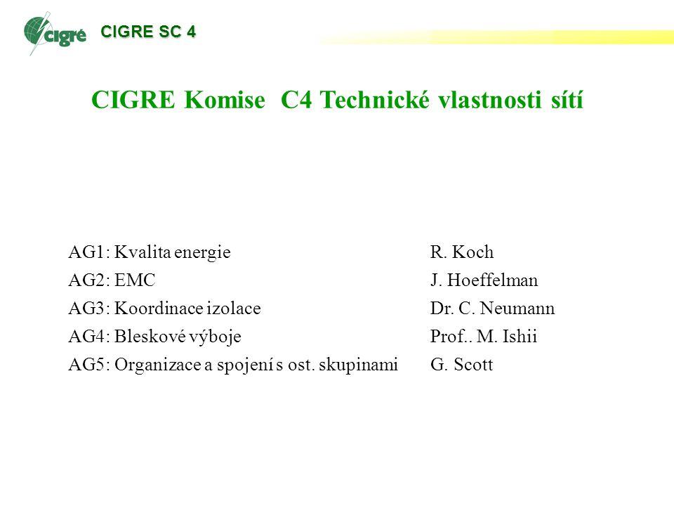 CIGRE Komise C4 Technické vlastnosti sítí AG1: Kvalita energieR.