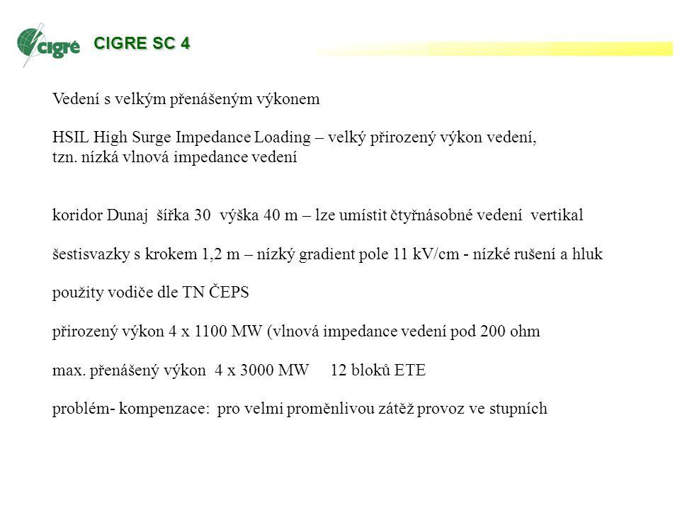 CIGRE SC 4 Vedení s velkým přenášeným výkonem HSIL High Surge Impedance Loading – velký přirozený výkon vedení, tzn.