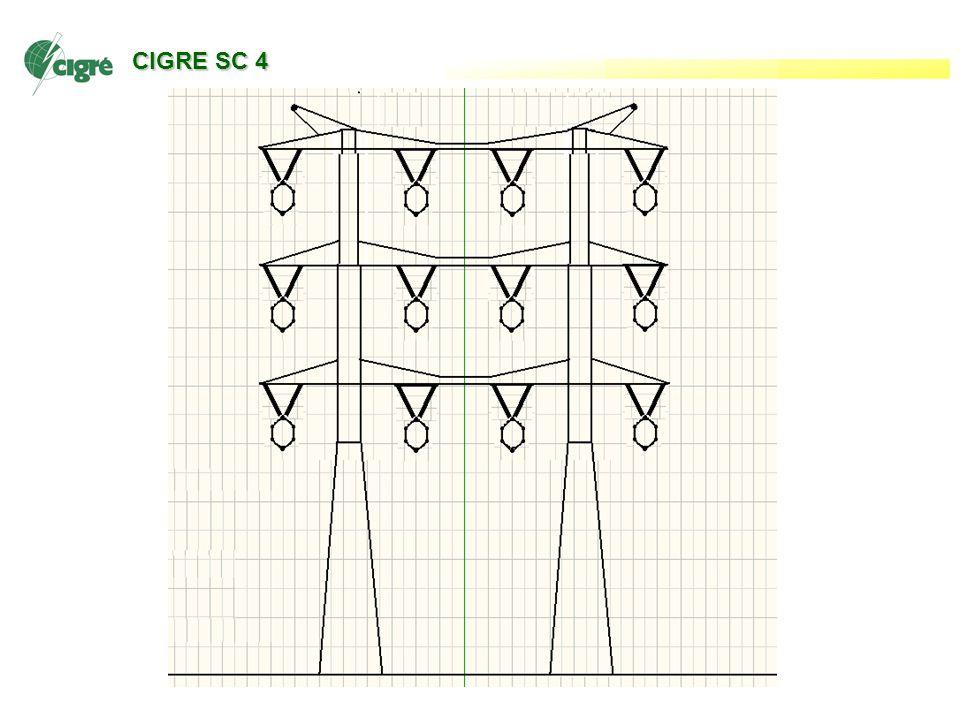 CIGRE SC 4