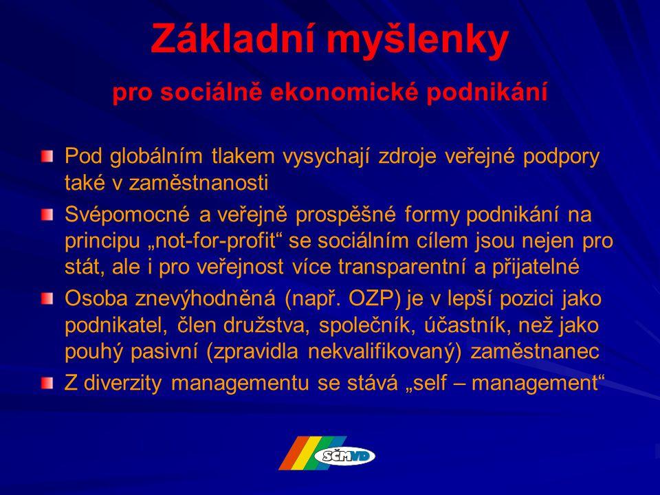 """Základní myšlenky pro sociálně ekonomické podnikání Pod globálním tlakem vysychají zdroje veřejné podpory také v zaměstnanosti Svépomocné a veřejně prospěšné formy podnikání na principu """"not-for-profit se sociálním cílem jsou nejen pro stát, ale i pro veřejnost více transparentní a přijatelné Osoba znevýhodněná (např."""