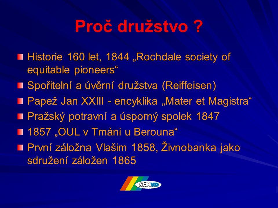 """Proč družstvo ? Historie 160 let, 1844 """"Rochdale society of equitable pioneers"""" Spořitelní a úvěrní družstva (Reiffeisen) Papež Jan XXIII - encyklika"""