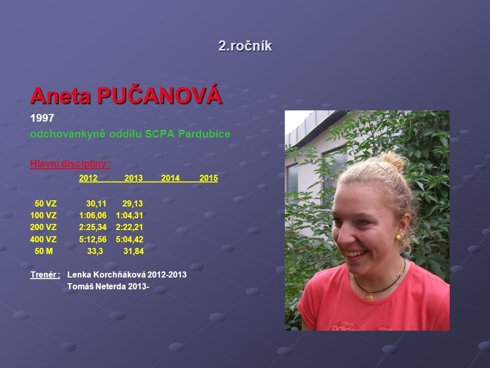 2.ročník Aneta PUČANOVÁ 1997 odchovankyně oddílu SCPA Pardubice Hlavní disciplíny : 2012 2013 2014 2015 50 VZ 30,11 29,13 100 VZ 1:06,06 1:04,31 200 V