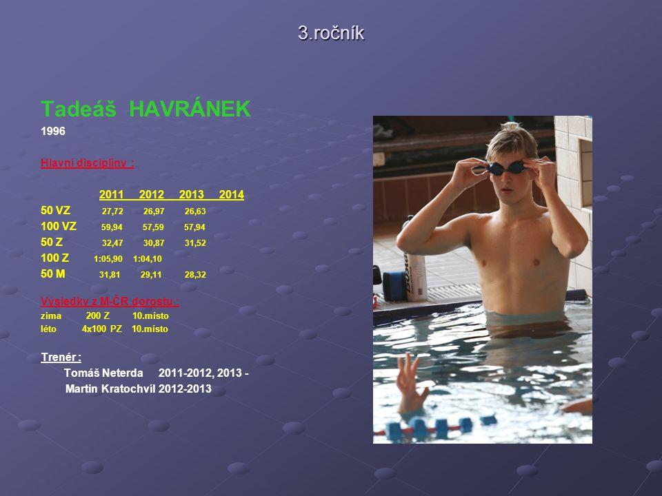 3.ročník Tadeáš HAVRÁNEK 1996 Hlavní disciplíny : 2011 2012 2013 2014 50 VZ 27,72 26,97 26,63 100 VZ 59,94 57,59 57,94 50 Z 32,47 30,87 31,52 100 Z 1: