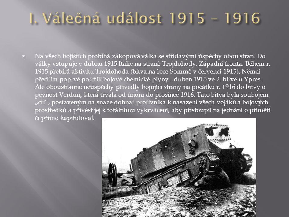  Na všech bojištích probíhá zákopová válka se střídavými úspěchy obou stran. Do války vstupuje v dubnu 1915 Itálie na straně Trojdohody. Západní fron