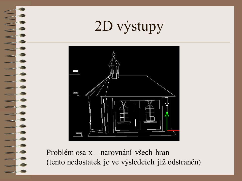 2D výstupy Problém osa x – narovnání všech hran (tento nedostatek je ve výsledcích již odstraněn)