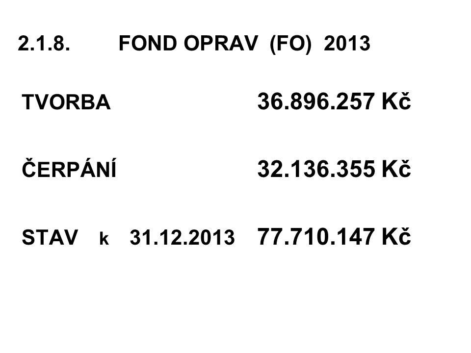 2.1.8.FOND OPRAV (FO) 2013 TVORBA 36.896.257 Kč ČERPÁNÍ 32.136.355 Kč STAV k 31.12.2013 77.710.147 Kč