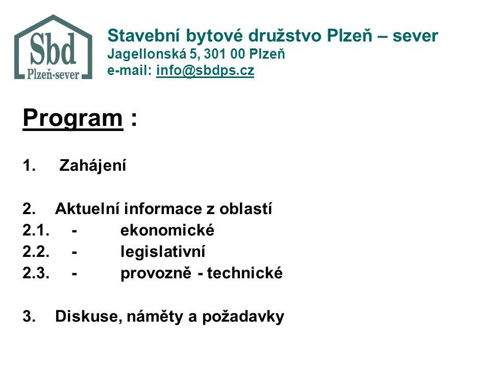 Program : 1.