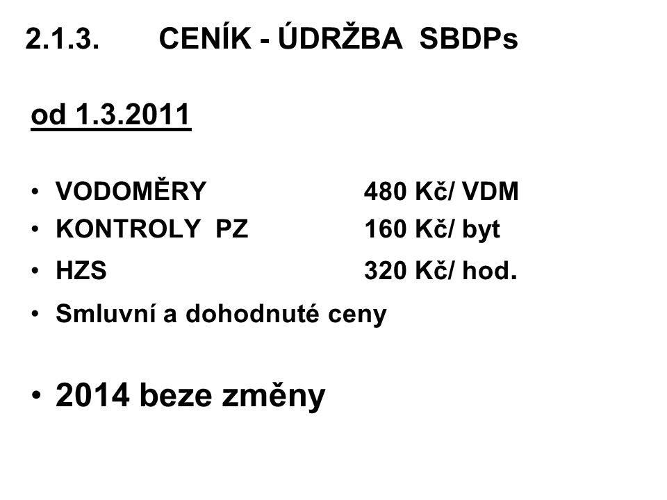 2.1.3.CENÍK - ÚDRŽBA SBDPs od 1.3.2011 VODOMĚRY480 Kč/ VDM KONTROLY PZ160 Kč/ byt HZS 320 Kč/ hod.