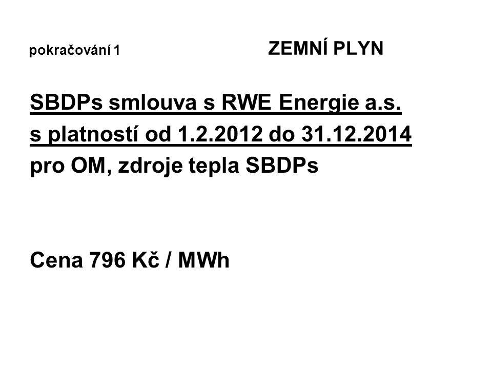 pokračování 1 ZEMNÍ PLYN SBDPs smlouva s RWE Energie a.s.