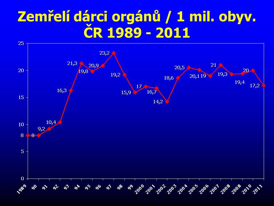 Zemřelí dárci orgánů / 1 mil. obyv. ČR 1989 - 2011