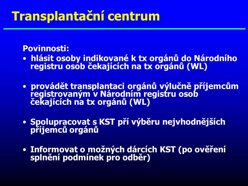 Povinnosti: hlásit osoby indikované k tx orgánů do Národního registru osob čekajících na tx orgánů (WL) provádět transplantaci orgánů výlučně příjemců