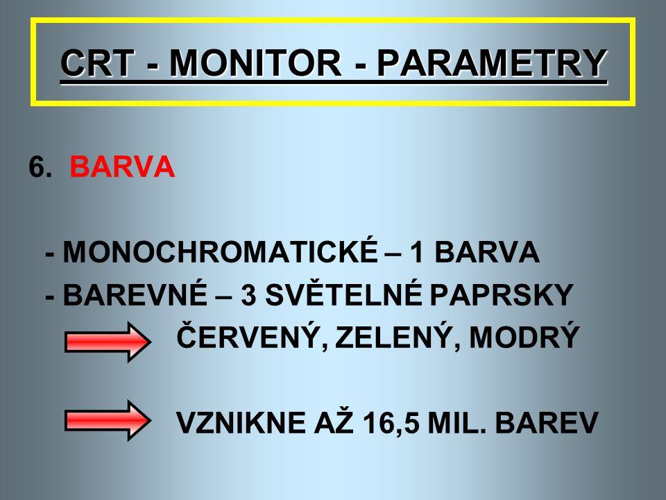CRT - MONITOR - PARAMETRY 5. ROZTEČ BODŮ - VZDÁLENOST LUMINISCENČNÍCH BODŮ, KTERÉ TVOŘÍ OBRAZ - BĚŽNÁ HODNOTA - 0,28 mm KVALITNÍ MONITORY 0,25 mm a mé